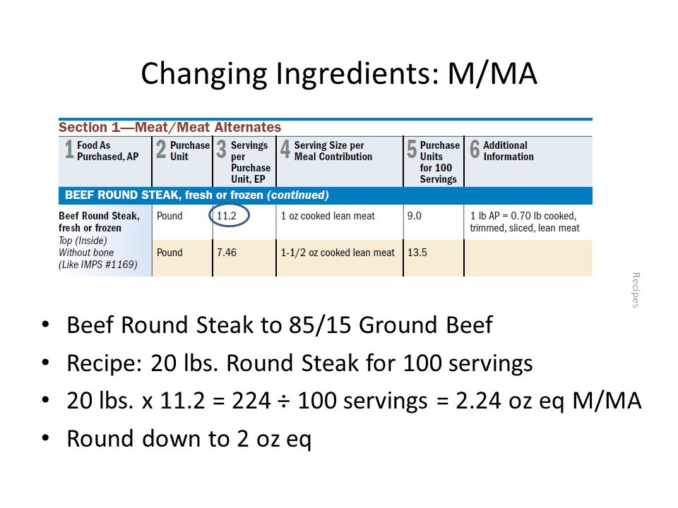 Changing Ingredients: M/MA