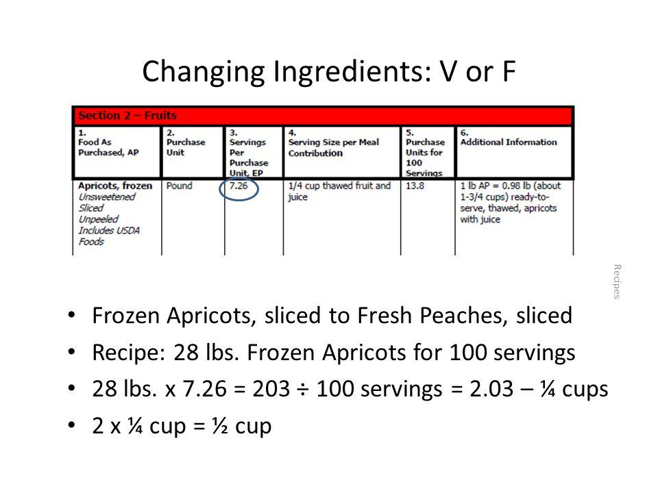 Changing Ingredients: V or F
