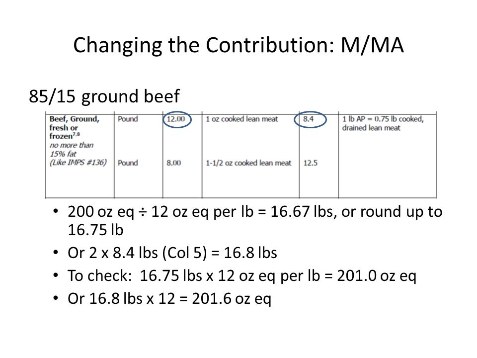 Changing the Contribution: M/MA