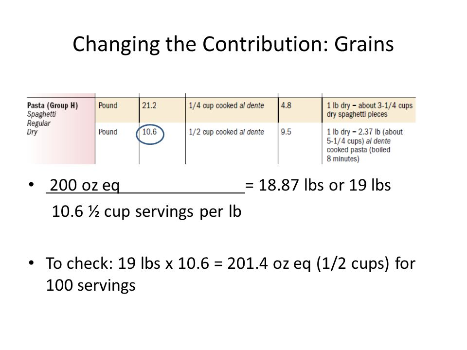 Changing the Contribution: Grains