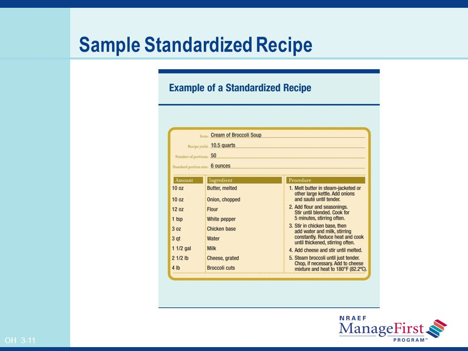 Sample Standardized Recipe