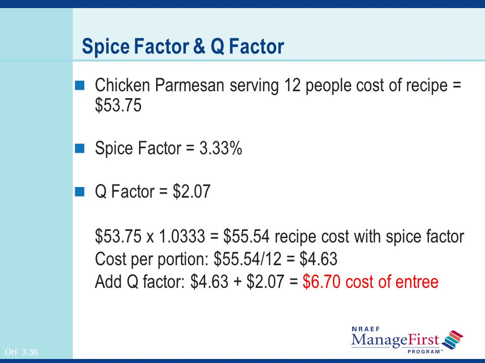Spice Factor & Q Factor Chicken Parmesan serving 12 people cost of recipe = $53.75. Spice Factor = 3.33%