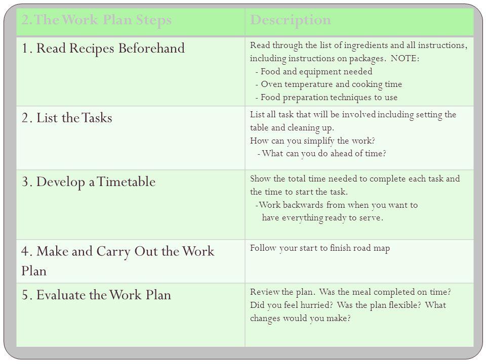 1. Read Recipes Beforehand