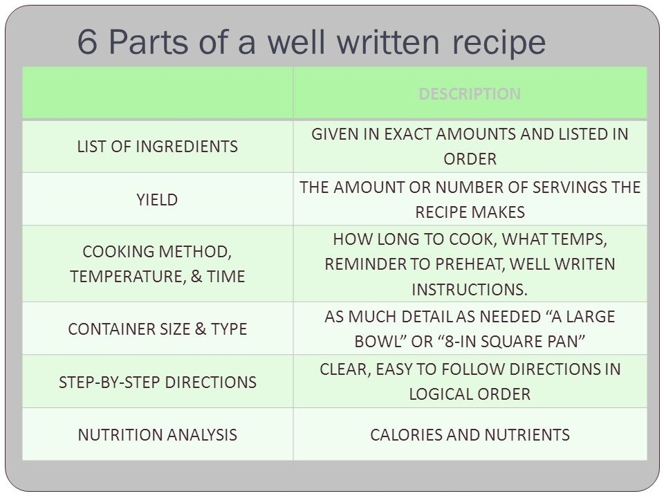6 Parts of a well written recipe