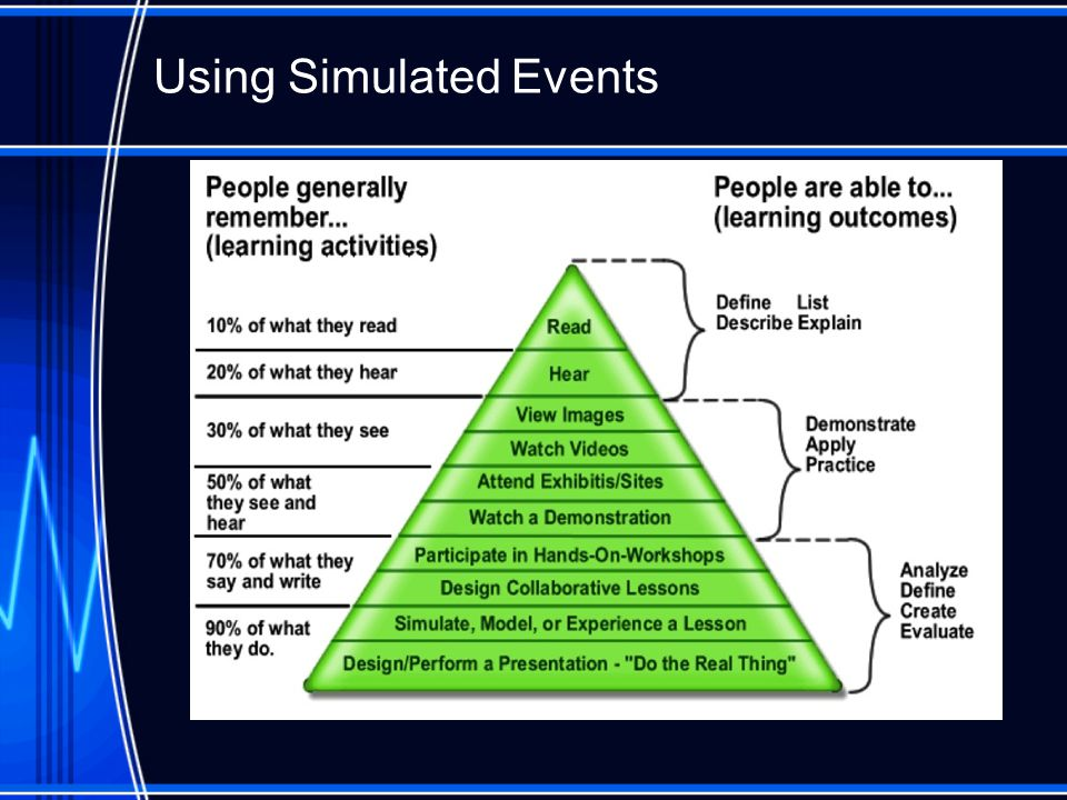 Using Simulated Events