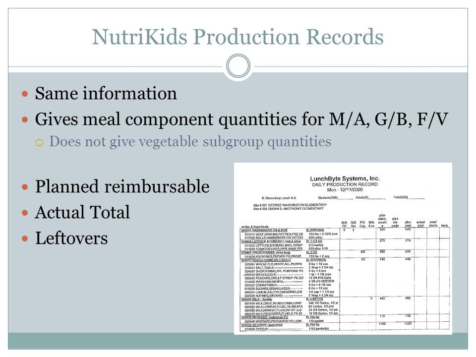 NutriKids Production Records
