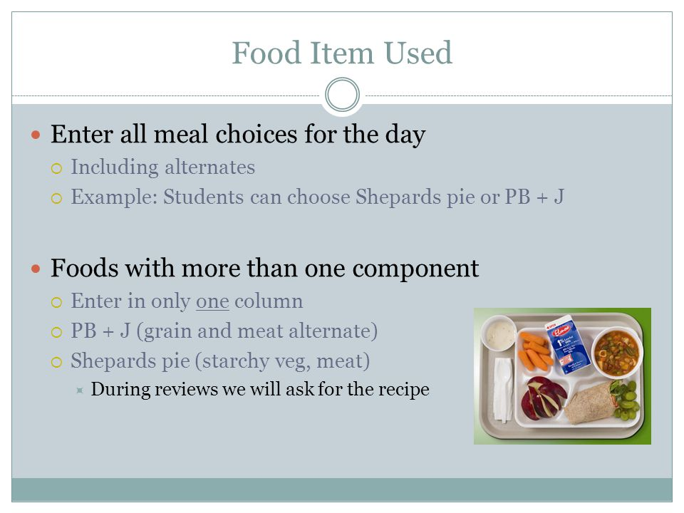 Food Item Used Enter all meal choices for the day
