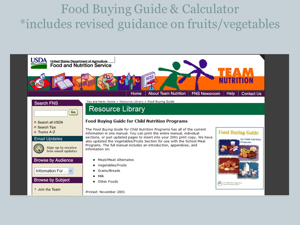 Food Buying Guide & Calculator