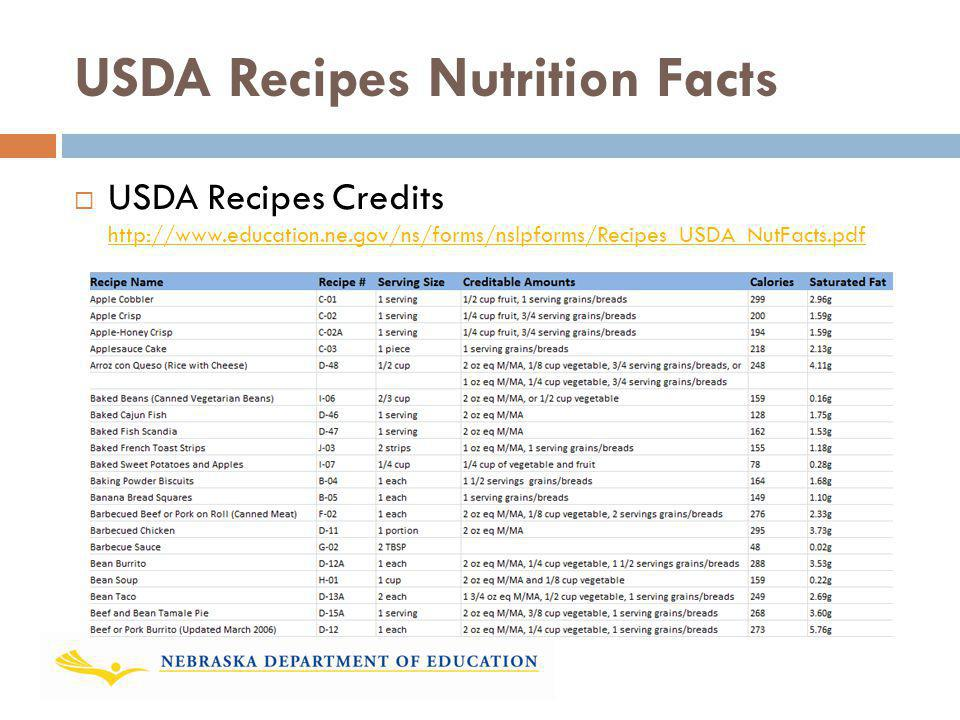 USDA Recipes Nutrition Facts