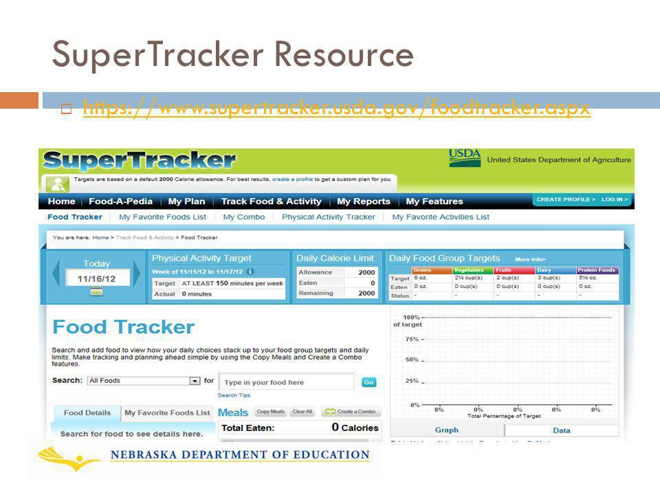 SuperTracker Resource