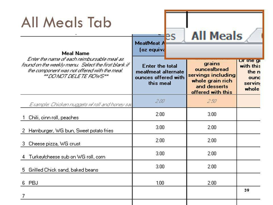All Meals Tab The All Meals Tab is where you will enter all ENTRÉE choices offered during the week.