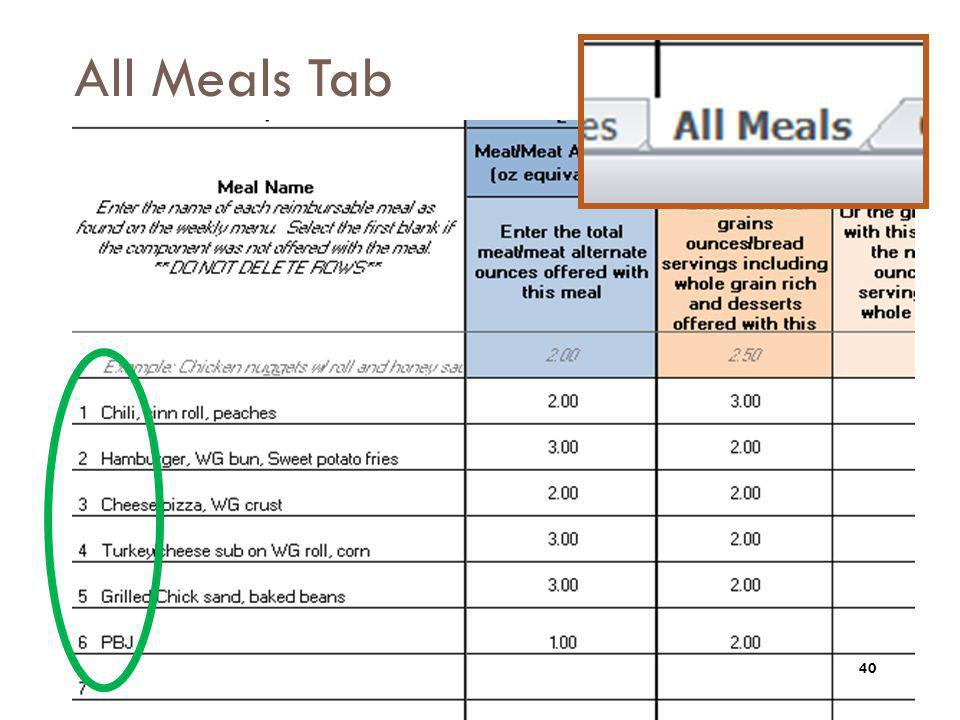 All Meals Tab In the example shown, my fictional school offers a main entrée choice each day.