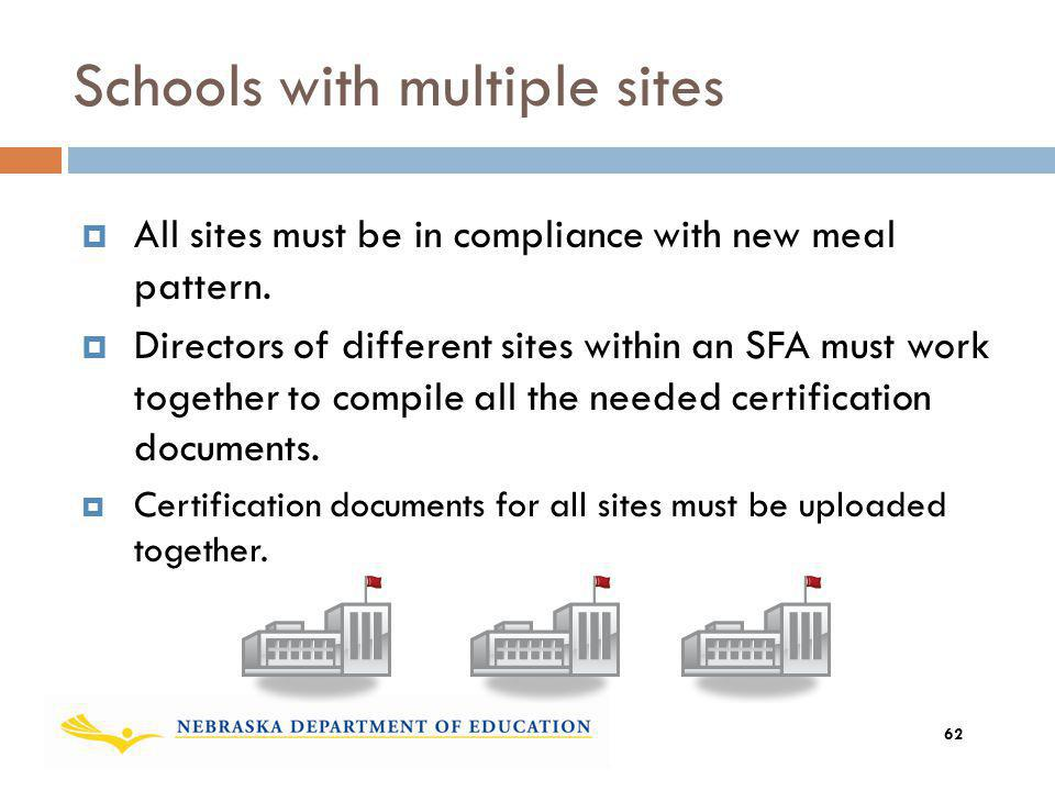 Schools with multiple sites