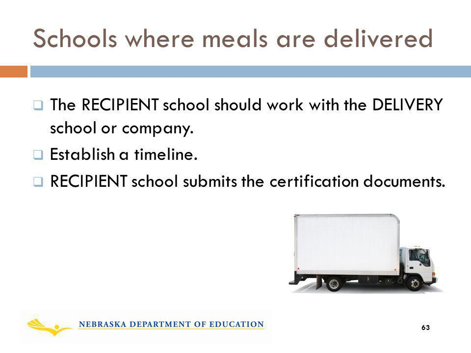 Schools where meals are delivered