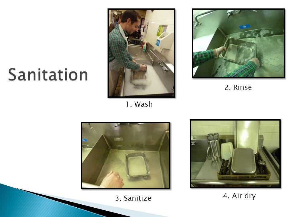 Sanitation 2. Rinse 1. Wash 4. Air dry 3. Sanitize