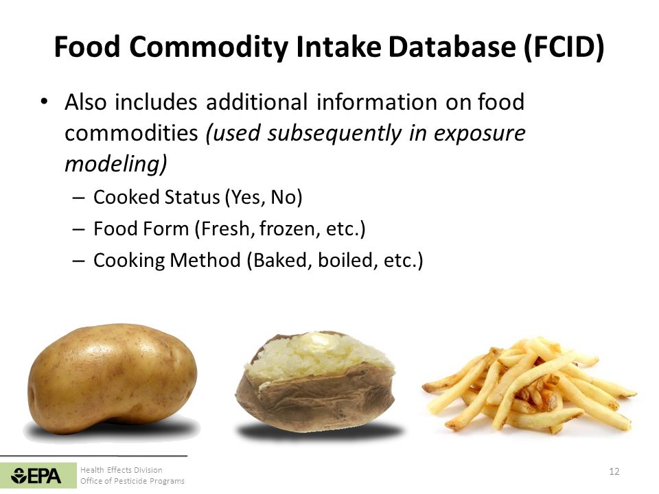 Food Commodity Intake Database (FCID)