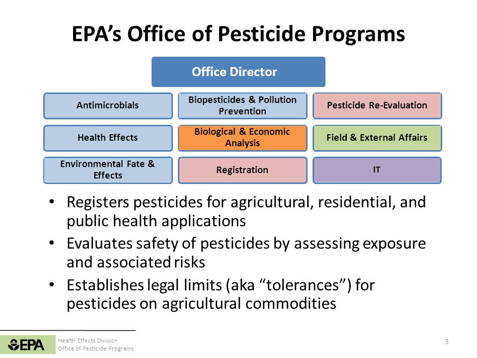 EPA's Office of Pesticide Programs