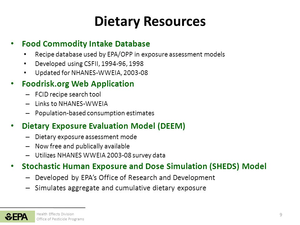 Dietary Resources Food Commodity Intake Database