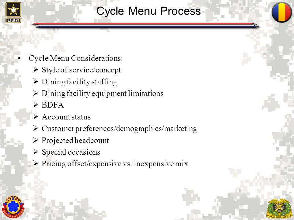 Cycle Menu Process Cycle Menu Considerations: Style of service/concept