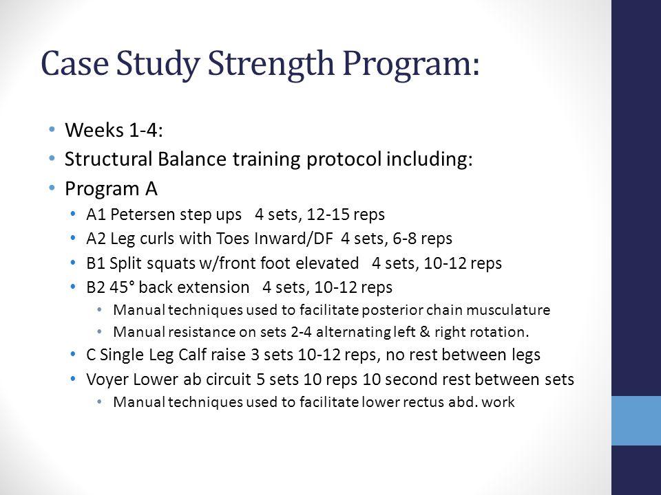 Case Study Strength Program: