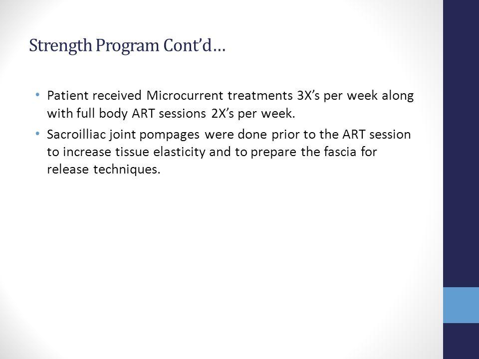 Strength Program Cont'd…