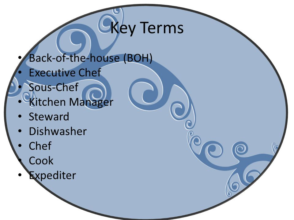Key Terms Back-of-the-house (BOH) Executive Chef Sous-Chef