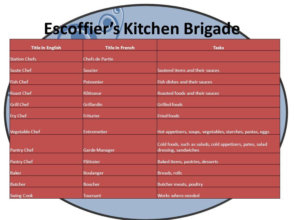 Escoffier's Kitchen Brigade