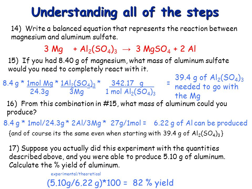 Understanding all of the steps