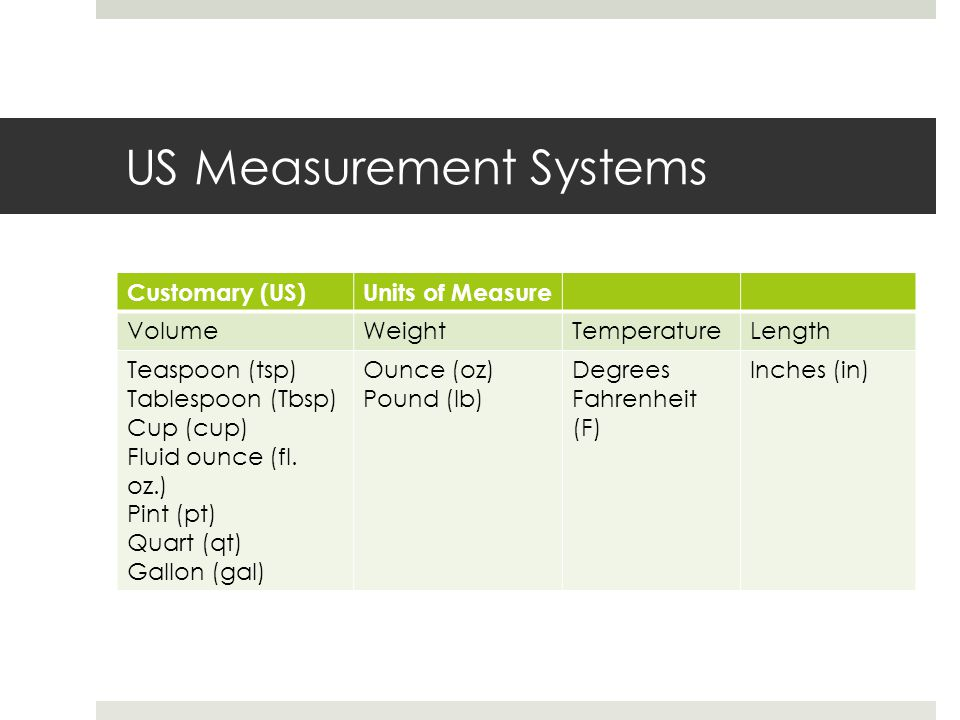 US Measurement Systems