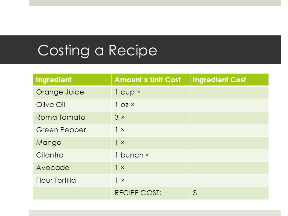 Costing a Recipe Ingredient Amount x Unit Cost Ingredient Cost