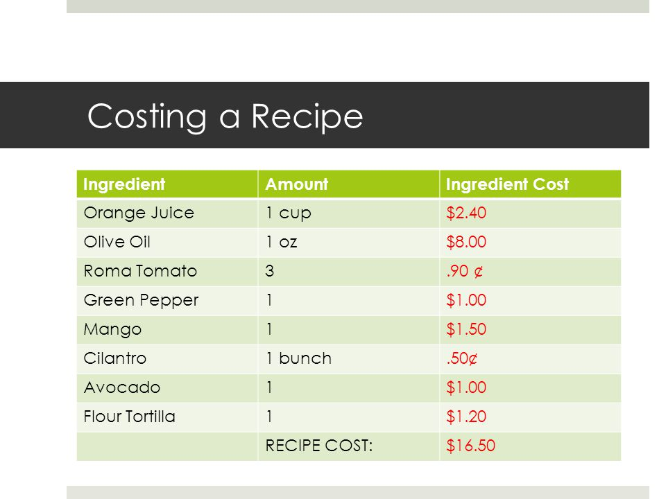 Costing a Recipe Ingredient Amount Ingredient Cost Orange Juice 1 cup
