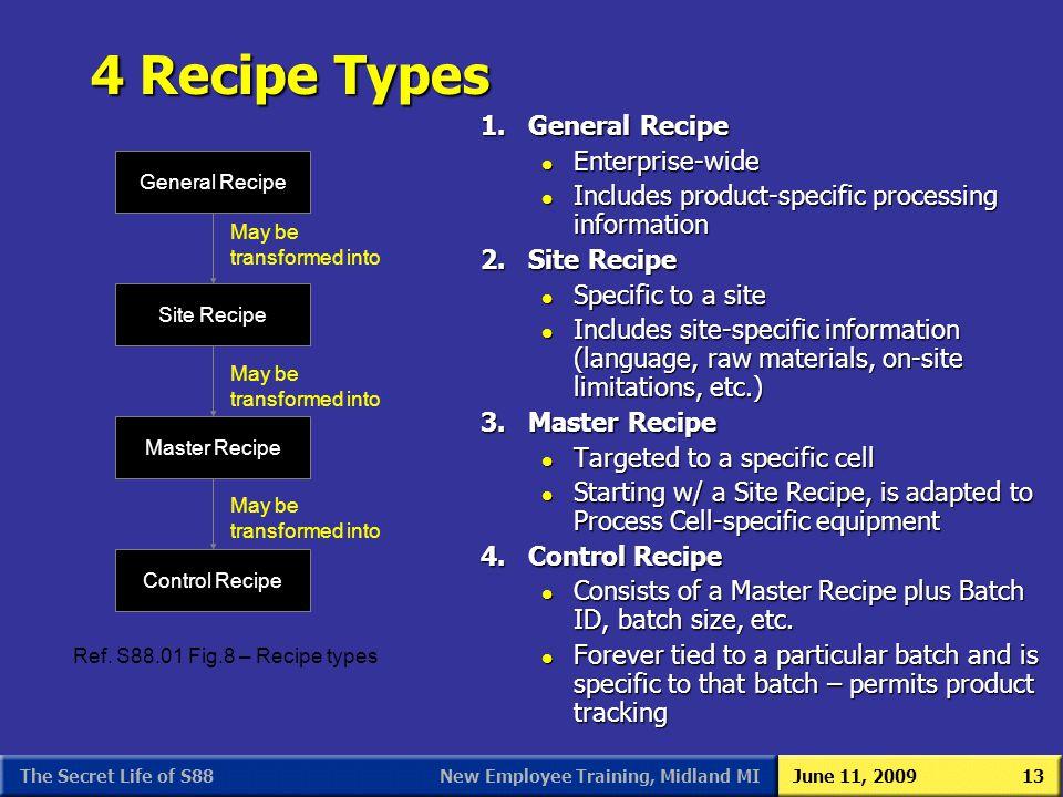 4 Recipe Types 1. General Recipe Enterprise-wide