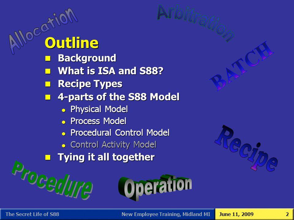 Allocation Arbitration Outline BATCH Recipe Procedure Operation
