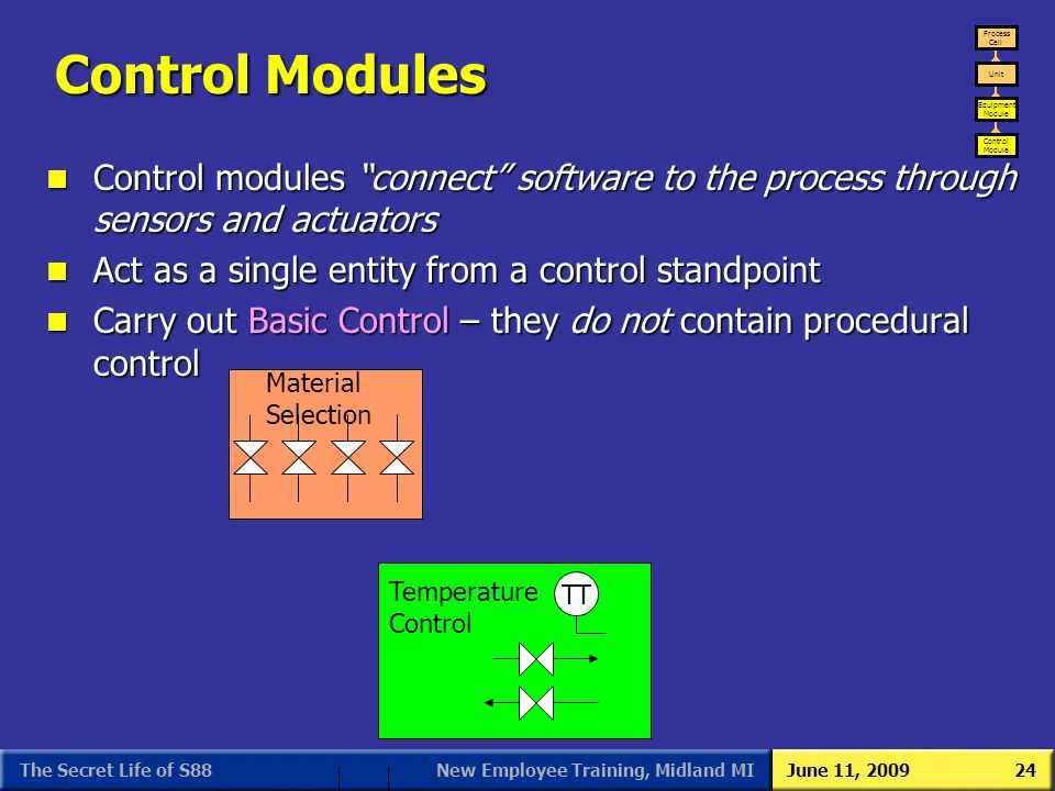 S88 As We (Users) See It 3/31/2017. Process. Cell. Control Modules. Unit. Equipment. Module. Control.