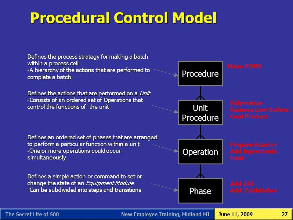 Procedural Control Model