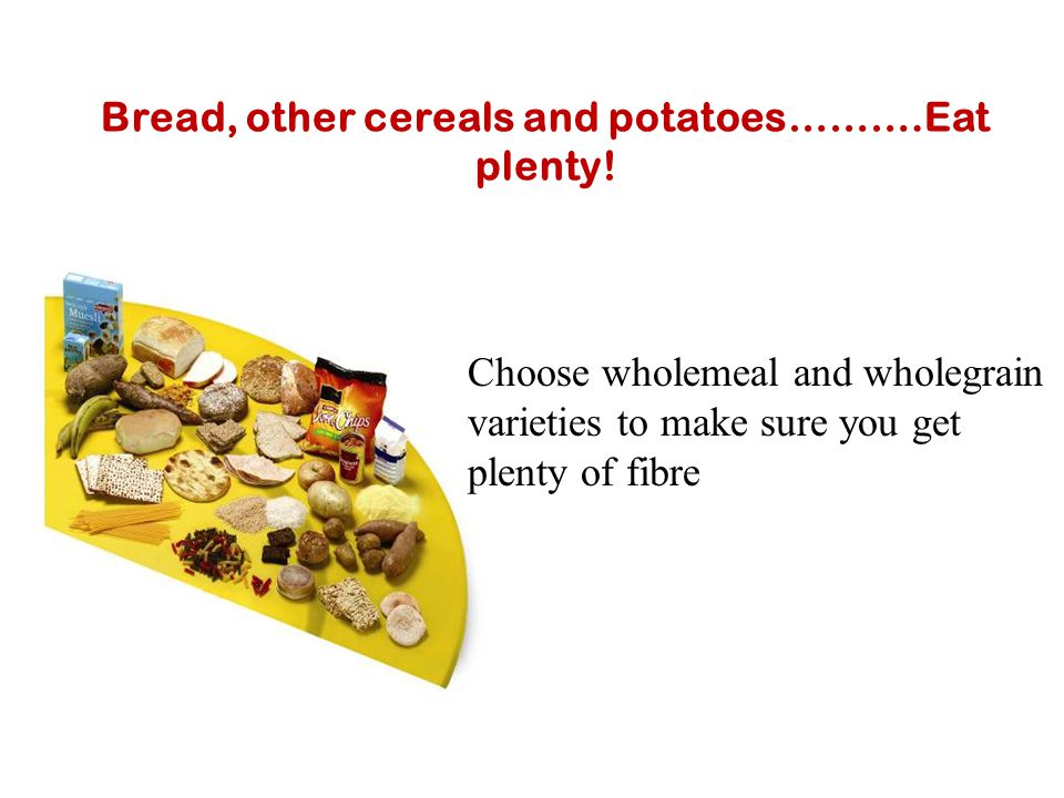 Bread, other cereals and potatoes……….Eat plenty!