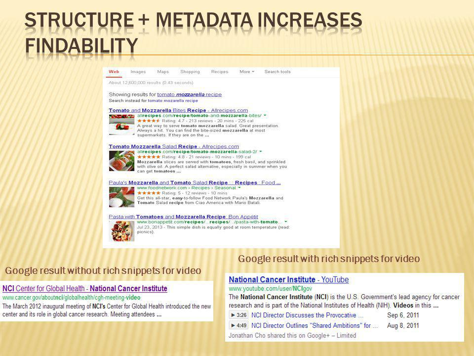 Structure + Metadata Increases Findability