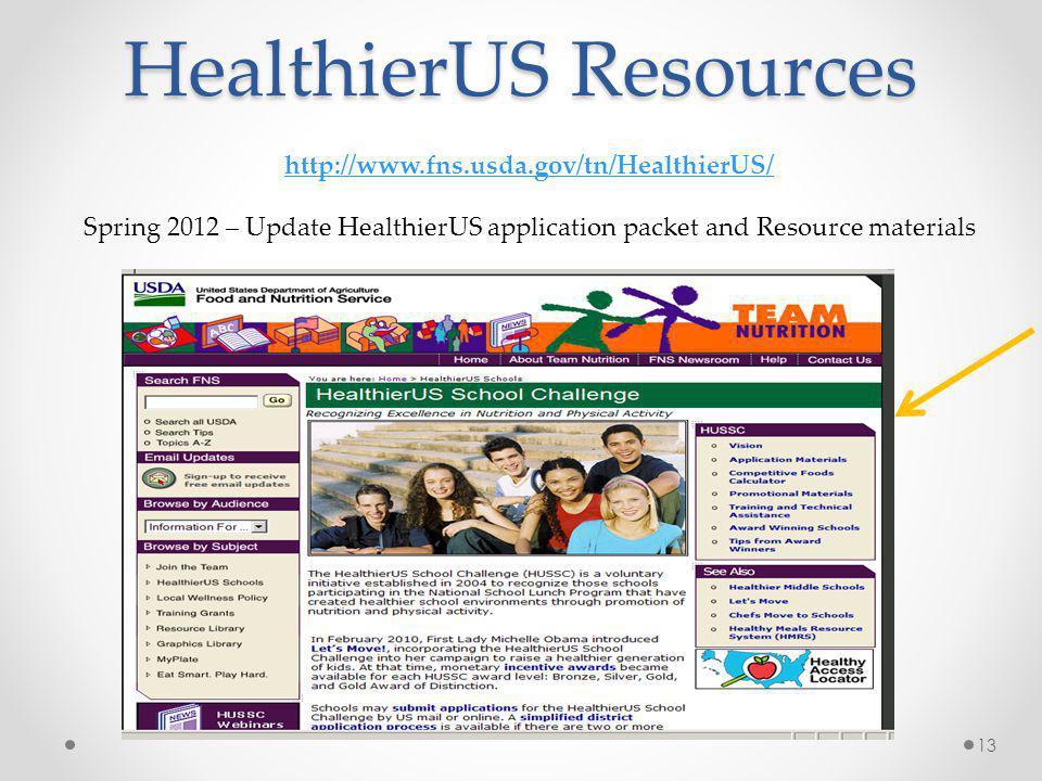 HealthierUS Resources