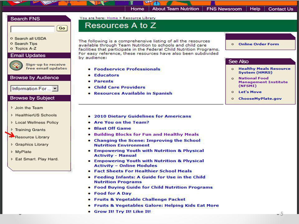 This is the page for Resources A to Z from the Team Nutrition website