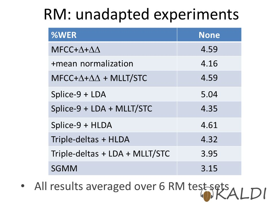 RM: unadapted experiments