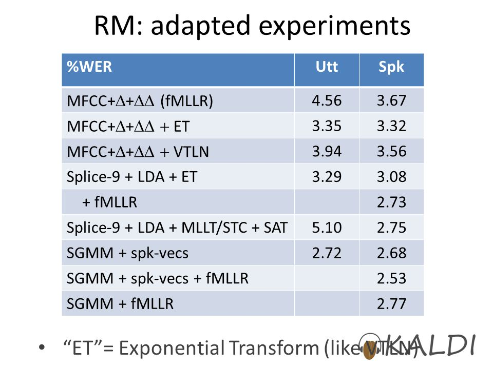 RM: adapted experiments