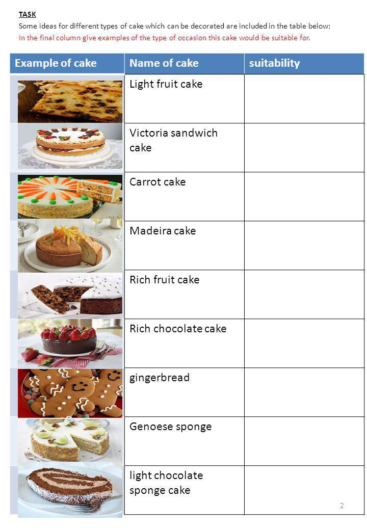 Types of food names food ideas for Different types of cakes recipes with pictures