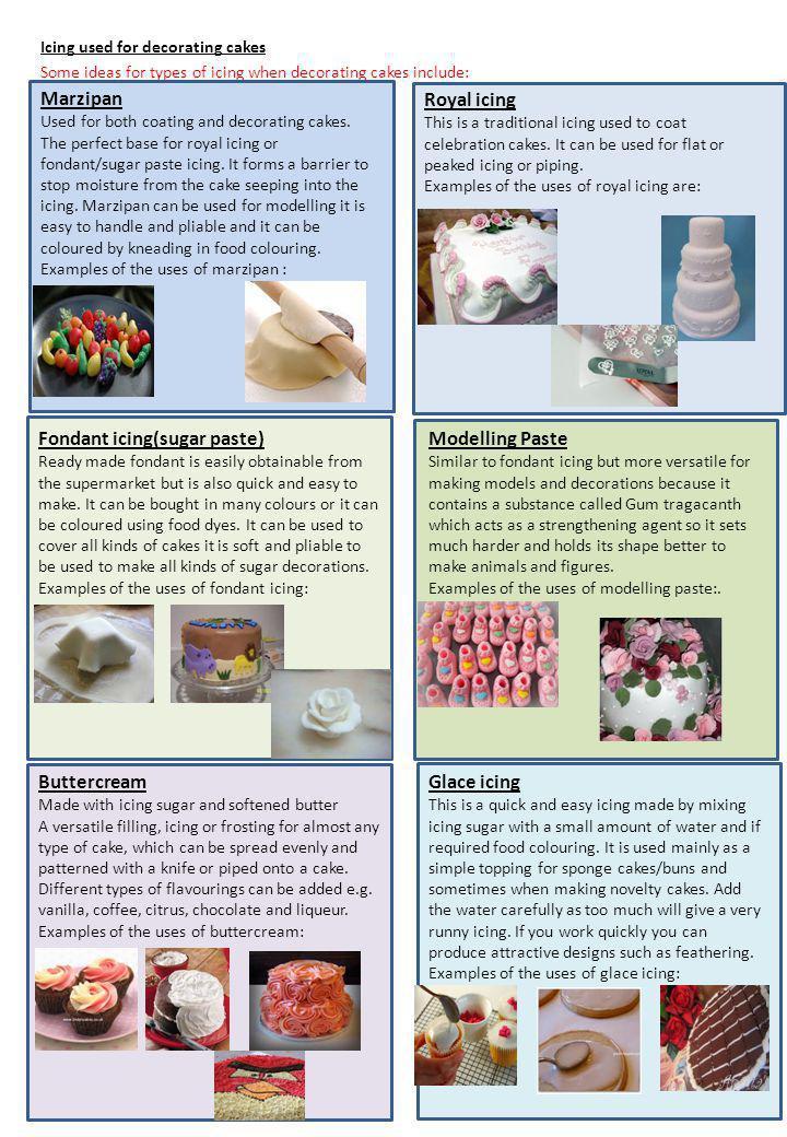 Fondant icing(sugar paste) Modelling Paste