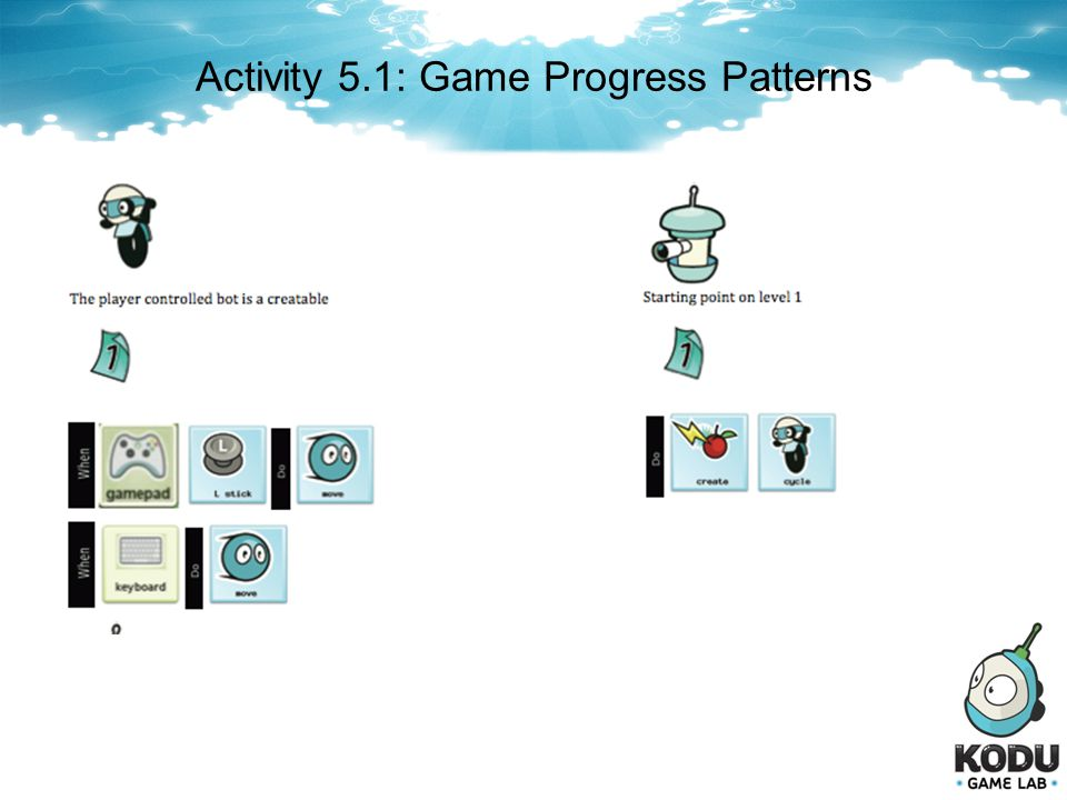 Activity 5.1: Game Progress Patterns