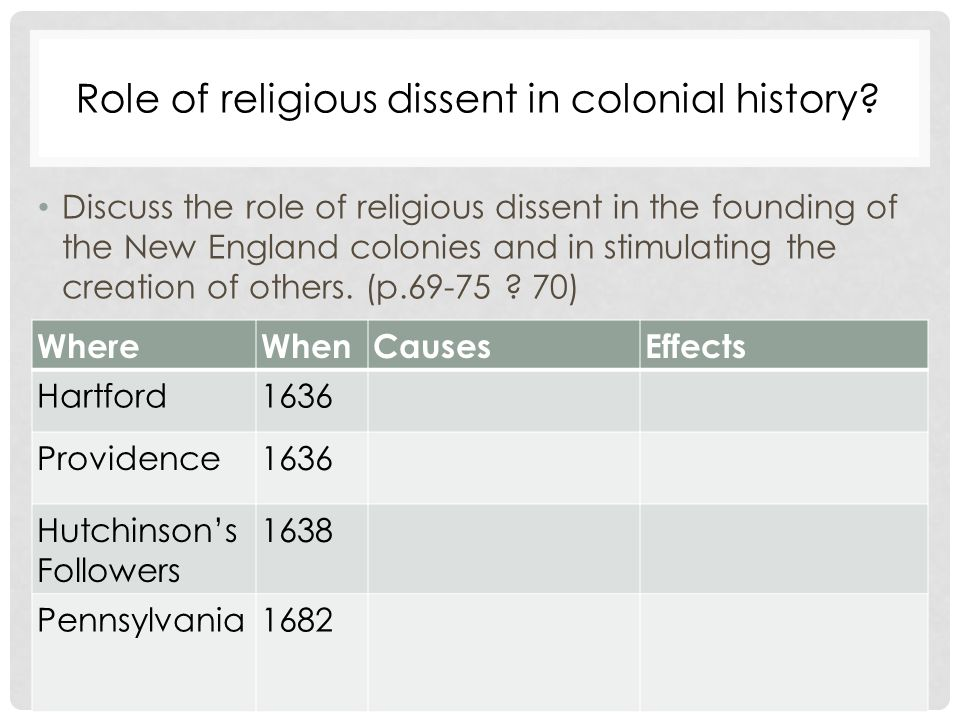 Role of religious dissent in colonial history