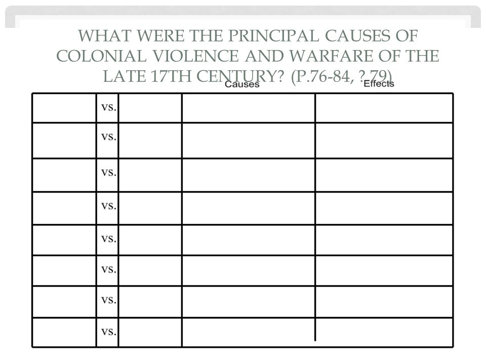 What were the principal causes of colonial violence and warfare of the late 17th century (p.76-84, 79)
