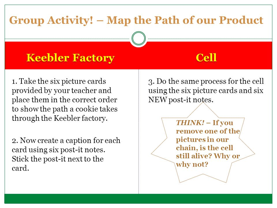 Group Activity! – Map the Path of our Product