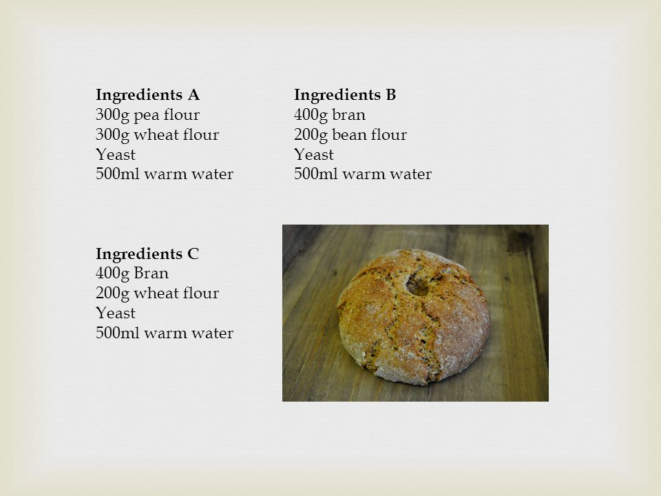 Ingredients A Ingredients B