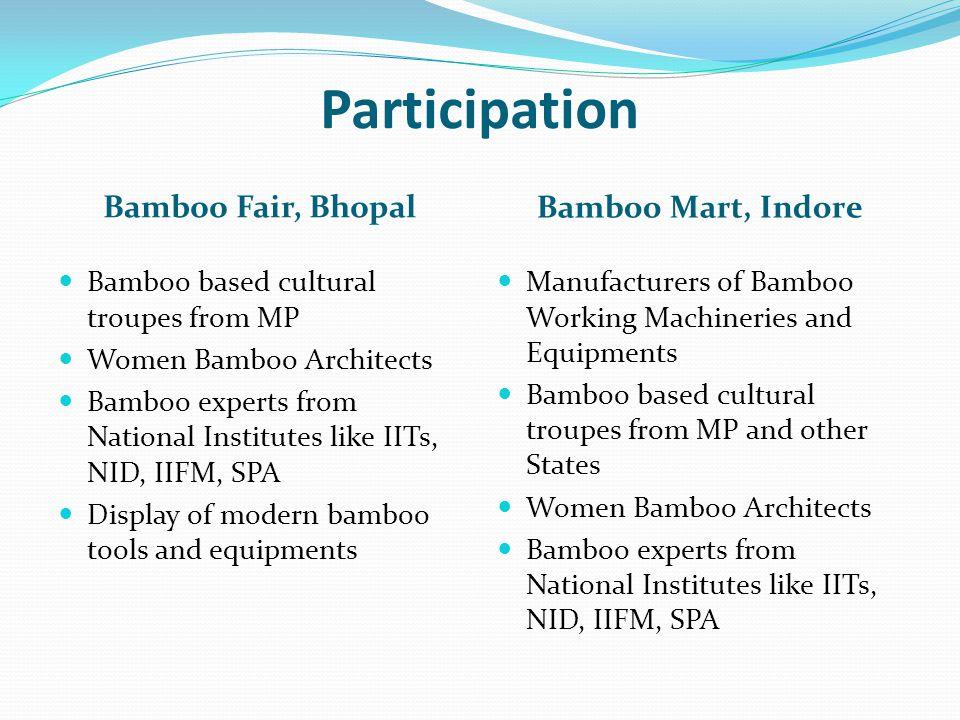 Participation Bamboo Fair, Bhopal Bamboo Mart, Indore