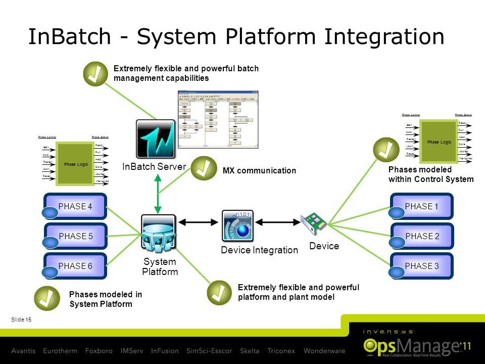 InBatch - System Platform Integration